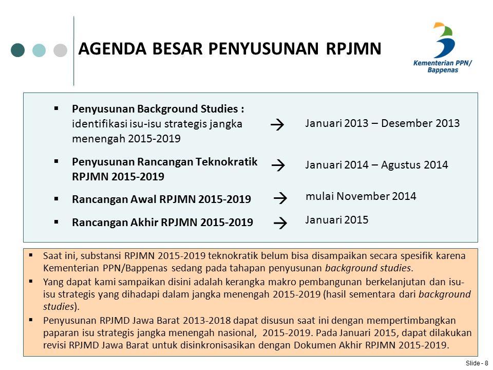  Saat ini, substansi RPJMN 2015-2019 teknokratik belum bisa disampaikan secara spesifik karena Kementerian PPN/Bappenas sedang pada tahapan penyusunan background studies.
