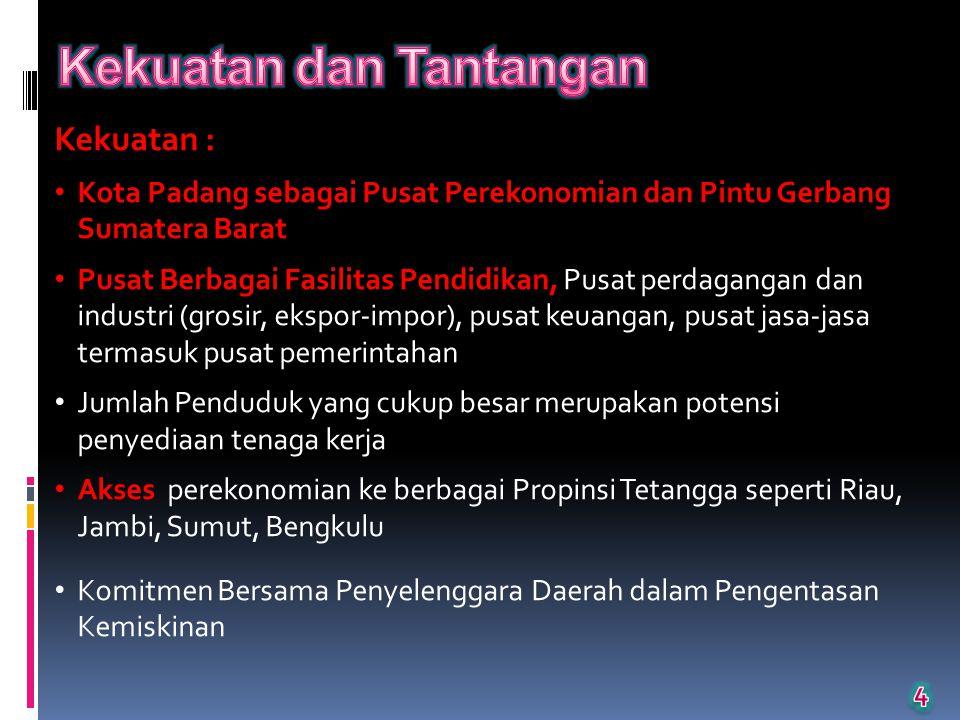 Kekuatan : Kota Padang sebagai Pusat Perekonomian dan Pintu Gerbang Sumatera Barat Pusat Berbagai Fasilitas Pendidikan, Pusat perdagangan dan industri (grosir, ekspor-impor), pusat keuangan, pusat jasa-jasa termasuk pusat pemerintahan Jumlah Penduduk yang cukup besar merupakan potensi penyediaan tenaga kerja Akses perekonomian ke berbagai Propinsi Tetangga seperti Riau, Jambi, Sumut, Bengkulu Komitmen Bersama Penyelenggara Daerah dalam Pengentasan Kemiskinan