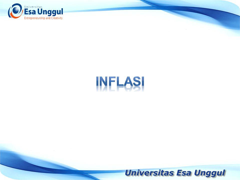 Topik Bahasan : 1.Pengertian inflasi 2.Dasar Perhitungan inflasi 3.Penyebab terjadinya inflasi