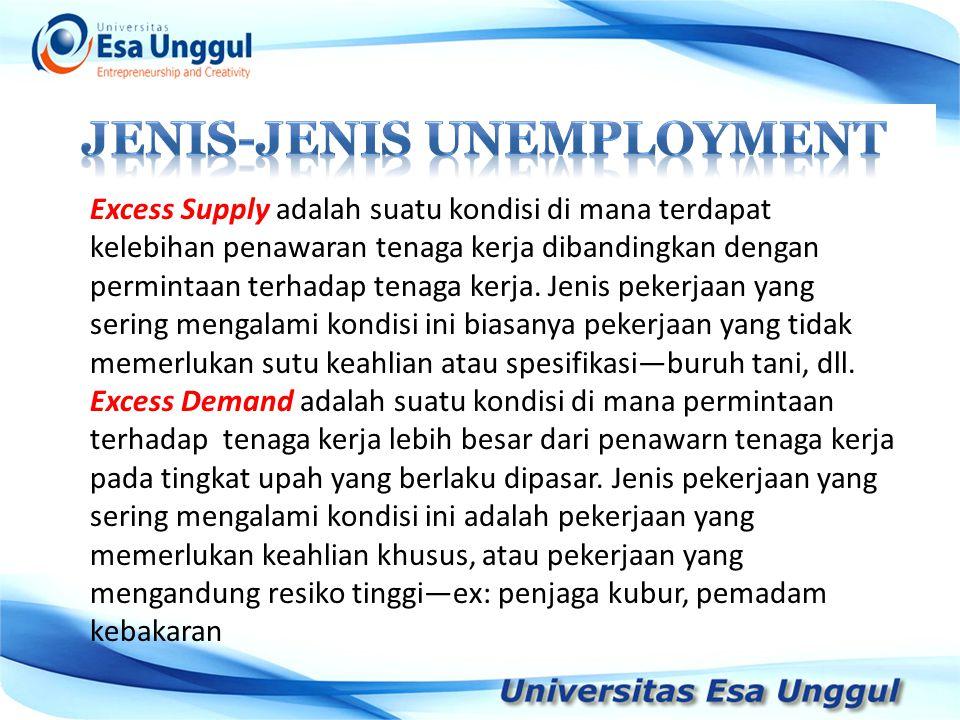 Excess Supply adalah suatu kondisi di mana terdapat kelebihan penawaran tenaga kerja dibandingkan dengan permintaan terhadap tenaga kerja. Jenis peker