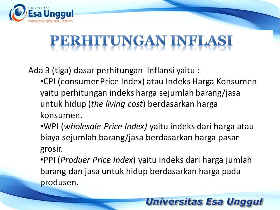 Ada 3 (tiga) dasar perhitungan Inflansi yaitu : CPI (consumer Price Index) atau Indeks Harga Konsumen yaitu perhitungan indeks harga sejumlah barang/j