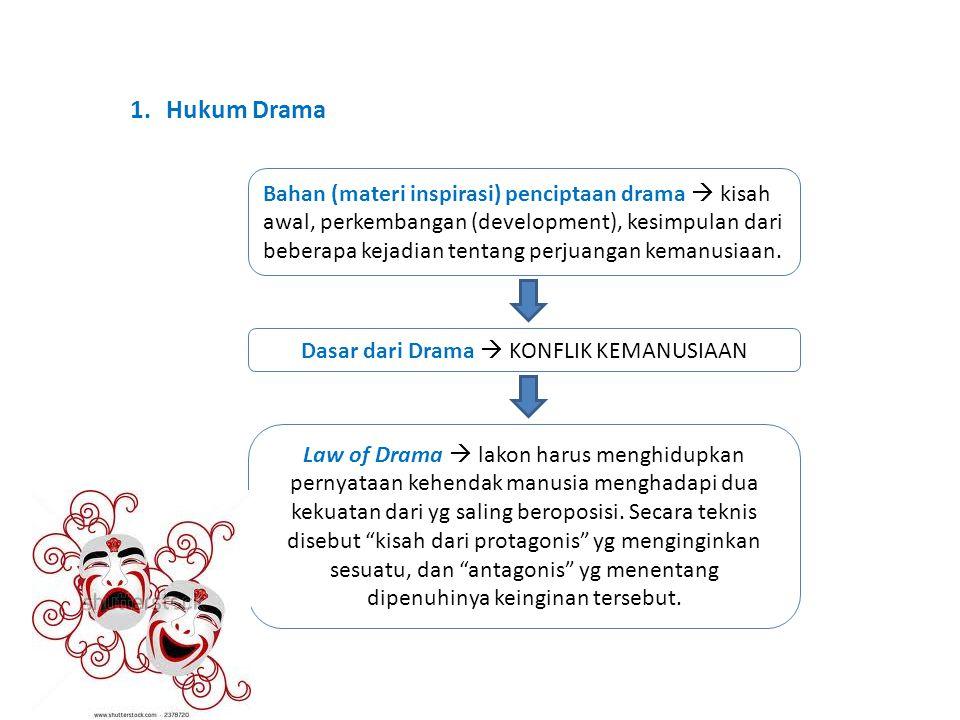 1.Hukum Drama Bahan (materi inspirasi) penciptaan drama  kisah awal, perkembangan (development), kesimpulan dari beberapa kejadian tentang perjuangan