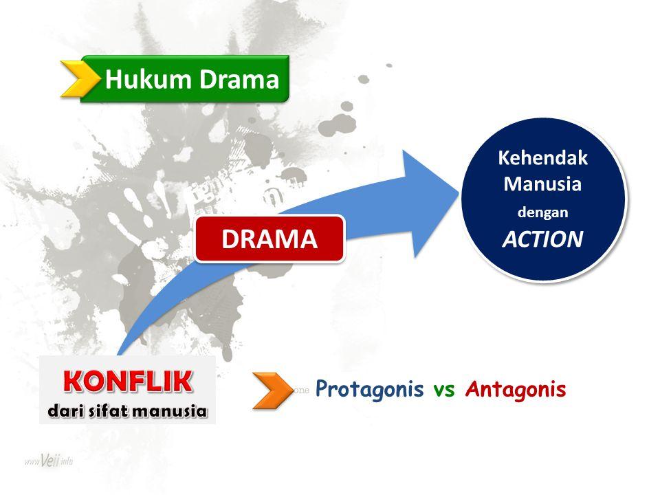 DRAMA Kehendak Manusia dengan ACTION Hukum Drama Protagonis vs Antagonis