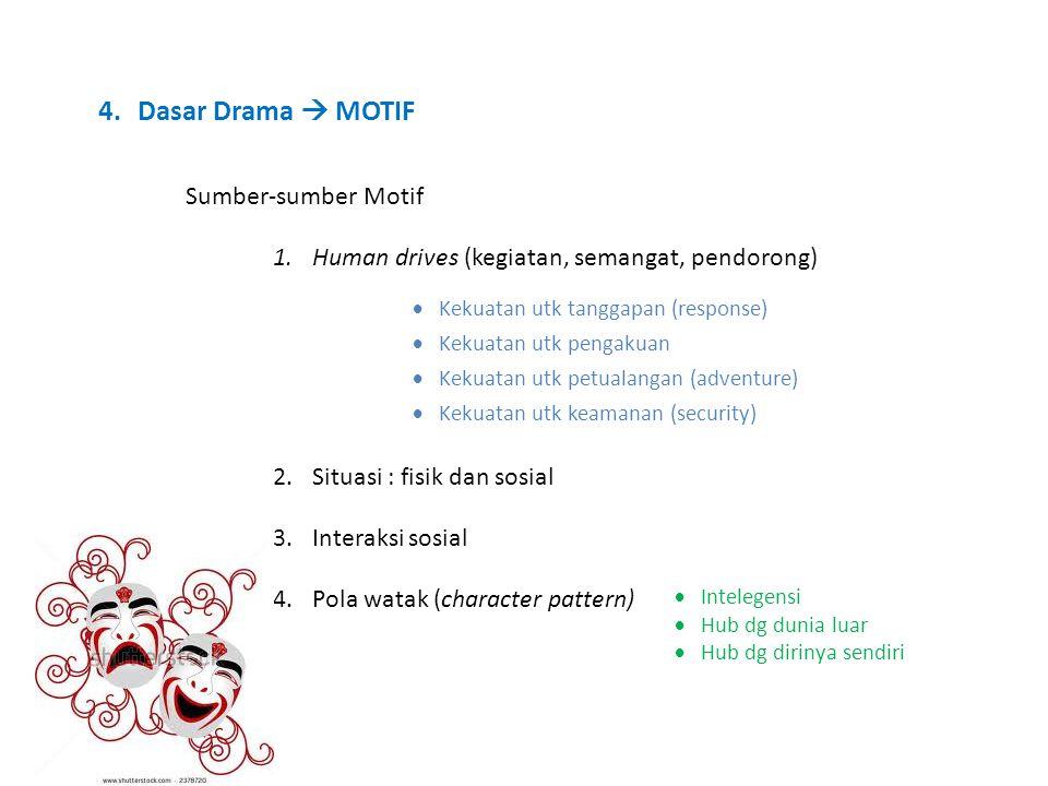4.Dasar Drama  MOTIF Sumber-sumber Motif 1.Human drives (kegiatan, semangat, pendorong) 2.Situasi : fisik dan sosial 3.Interaksi sosial 4.Pola watak