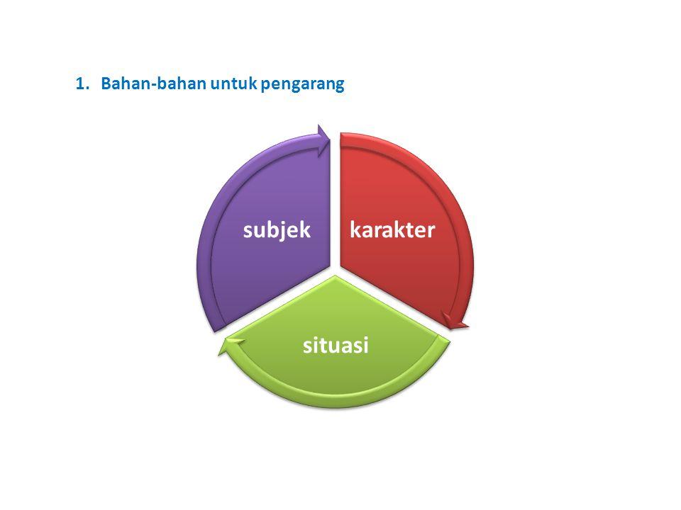 1.Bahan-bahan untuk pengarang karakter situasi subjek