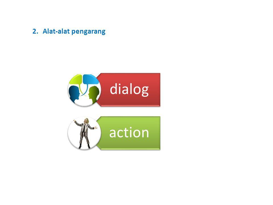 2.Alat-alat pengarang dialog action