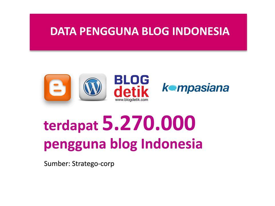 DATA PENGGUNA BLOG INDONESIA