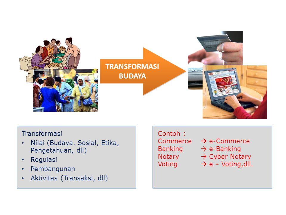 Transformasi Nilai (Budaya. Sosial, Etika, Pengetahuan, dll) Regulasi Pembangunan Aktivitas (Transaksi, dll) TRANSFORMASI BUDAYA TRANSFORMASI BUDAYA C