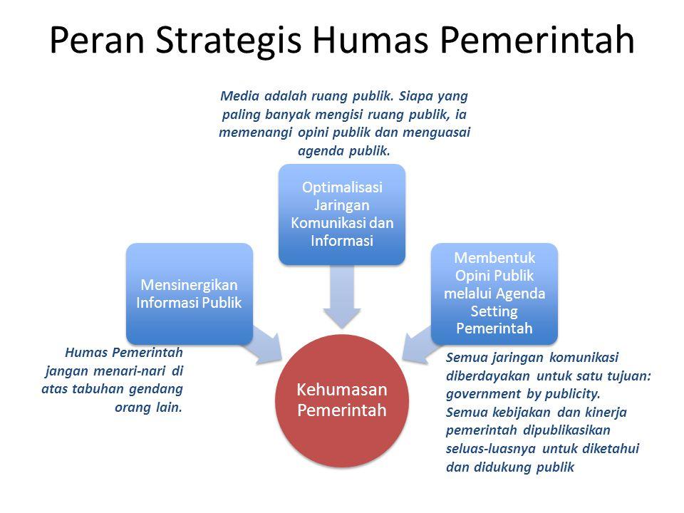 Peran Strategis Humas Pemerintah Kehumasan Pemerintah Mensinergikan Informasi Publik Optimalisasi Jaringan Komunikasi dan Informasi Membentuk Opini Pu