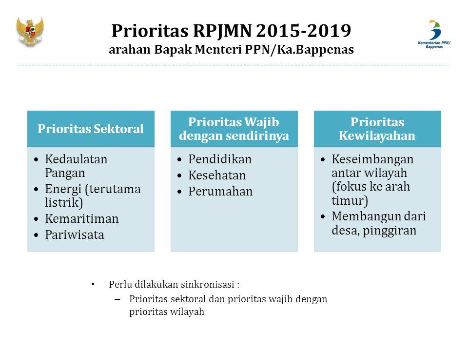 Prioritas RPJMN 2015-2019 arahan Bapak Menteri PPN/Ka.Bappenas Prioritas Sektoral Kedaulatan Pangan Energi (terutama listrik) Kemaritiman Pariwisata P