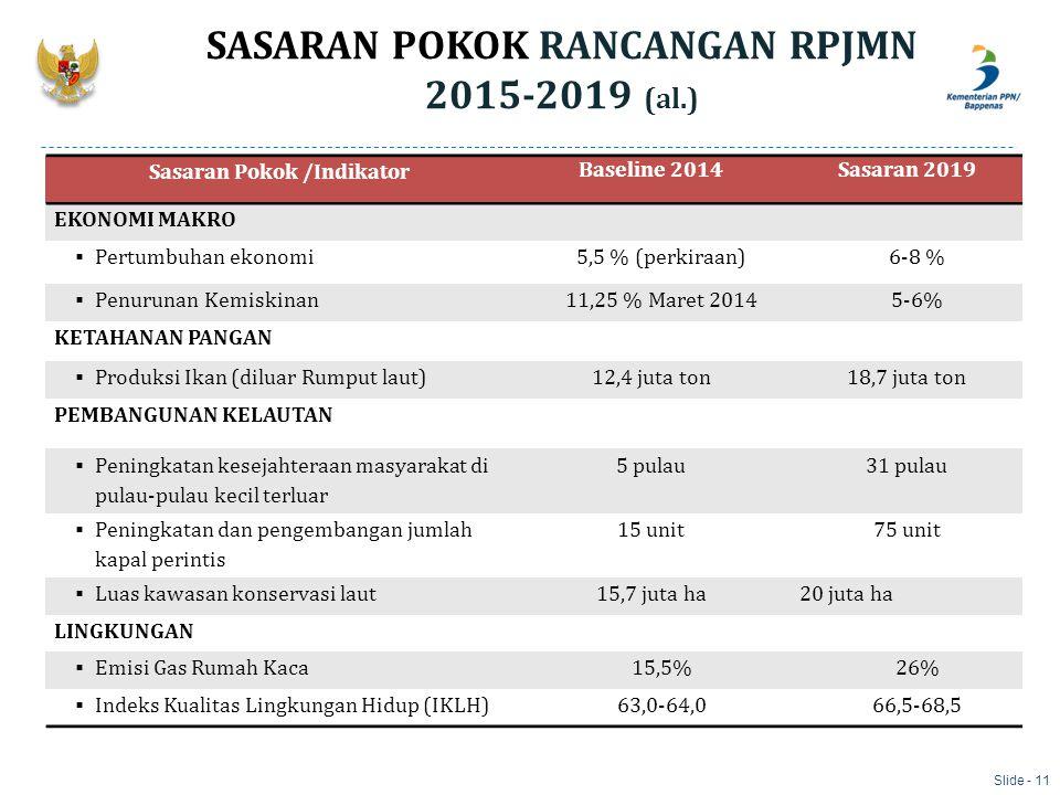 Sasaran Pokok /Indikator Baseline 2014Sasaran 2019 EKONOMI MAKRO  Pertumbuhan ekonomi5,5 % (perkiraan)6-8 %  Penurunan Kemiskinan11,25 % Maret 20145