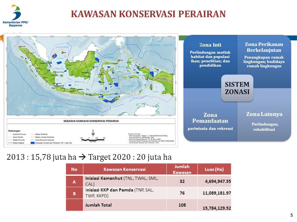 16 Termanfaatkannya sumber daya kelautan untuk pembangunan ekonomi dan kesejahteraan nelayan dan masyarakat pesisir Pengembangan wisata bahari dan pulau-pulau kecil, Peningkatan kesejahteraan masyarakat di 31 pulau-pulau kecil terluar, Peningkatan keamanan (eksistensi) di 61 pulau kecil terluar lainnya,Peningkatan produksi perikanan tangkap dan budidaya sebesar 40-50 juta ton pada 2019 (termasuk rumput laut) untuk peningkatan ekonomi masyarakat (secara spesifik dijabarkan dalam Isu Strategis Ketahanan Pangan), dan Pengembangan komoditas andalan kelautan lainnya.