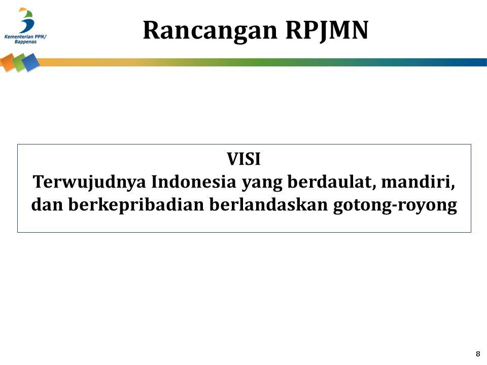 RT - RPJMNRANCANGAN RPJMN - NAWA CITA 1PEMBANGUNAN EKONOMI 1Kami akan menghadirkan kembali Negara untuk melindungi segenap bangsa dan memberikan rasa aman pada seluruh warga negara -  Mengamankan kepentingan dan keamanan maritim Indonesia, khususnya batas negara, kedaulatan maritim, dan sumber daya alam 2PEMBANGUNAN PELESTARIAN SDA, LH 2Kami akan membuat Pemerintah tidak absen dengan membangun tata kelola Pemerintahan yang bersih, efektif, demokratis, dan terpercaya 3PEMBANGUNAN POLHUKHANKAM 3Kami akan membangun Indonesia dari pinggiran dengan memperkuat Daerah-daerah dan Desa dalam kerangka Negara Kesatuan 4PEMBANGUNAN KESEJAHTERAAN RAKYAT 4Kami akan menolak negara lemah dengan melakukan reformasi sistem dan penegakan hukum yang bebas korupsi, bermartabat dan terpercaya 5PEMBANGUNAN WILAYAH 5Kami akan meningkatkan kualitas hidup manusia Indonesia 6PEMBANGUNAN KELAUTAN 6Kami akan meningkatkan produktivitas rakyat dan daya saing di pasar internasional 7Kami akan mewujudkan kemandirian ekonomi dengan menggerakkan sektor-sektor strategis ekonomi domestik  Kedaulatan pangan, Kedaulatan energi, Pengembangan ekonomi maritim dan kelautan 8Kami akan melakukan revolusi karakter bangsa 9Kami akan memperteguh Ke-Bhineka-an dan memperkuat restorasi sosial Indonesia AGENDA PEMBANGUNAN