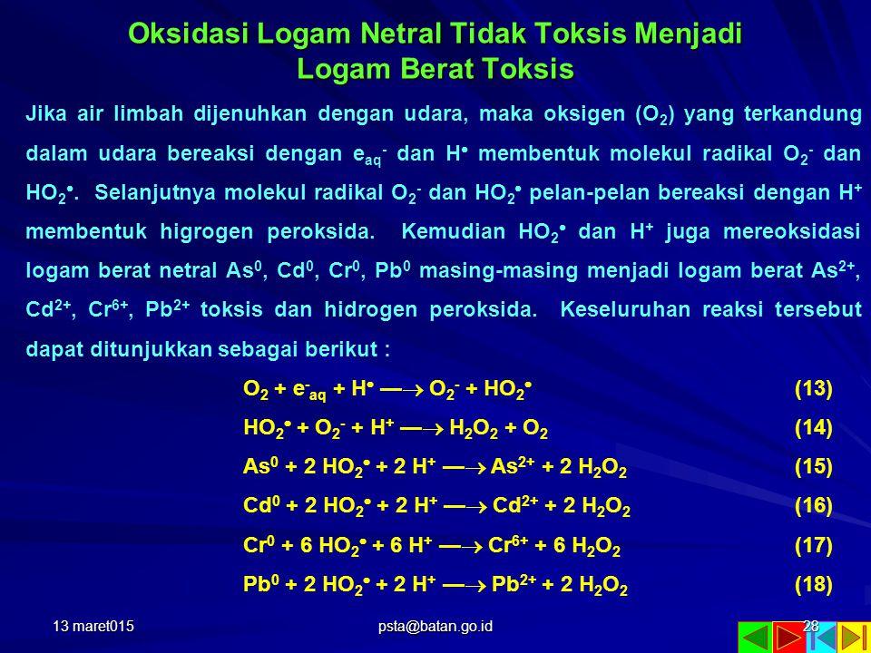 Oksidasi Logam Berat Tidak Toksis Menjadi Toksis Hidrogen peroksida yang terbentuk dari reaksi (4) dan (14) juga mereoksidasi As 0, Cd 0, Cr 0, Pb 0 membentuk As 2+, Cd 2+, Cr 6+, Pb 2+ seperti ditulis pada reaksi sebagai berikut : As 0 + 2 H 2 O 2 —  As 2+ + 2  OH + 2 OH - (19) Cd 0 + 2 H 2 O 2 —  Cd 2+ + 2  OH + 2 OH - (20) Cr 0 + 6 H 2 O 2 —  Cr 6+ + 6  OH + 6 OH - (21) Pb 0 + 2 H 2 O 2 —  Pb 2+ + 2  OH + 2 OH - (22) Radikal hidroksil yang terbentuk dari reaksi (4), (19), (20), (21), dan (22) akan mereoksidasi As 0, Cd 0, Cr 0, Pb 0 membentuk As 2+, Cd 2+, Cr 6+, Pb 2+ ditulis pada reaksi sebagai berikut : As 0 + 2  OH —  As 2+ + 2 OH - (23) Cd 0 + 2  OH —  Cd 2+ + 2 OH - (24) Cr 0 + 6  OH —  Cr 6+ + 6 OH - (25) Pb 0 + 2  OH —  Pb 2+ + 2 OH - (26) 13 maret01529 psta@batan.go.id