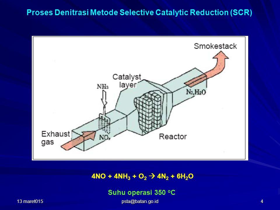 Proses Denitrasi Metode Selective Catalytic Reduction (SCR) 4NO + 4NH 3 + O 2  4N 2 + 6H 2 O Suhu operasi 350 o C 13 maret0154 psta@batan.go.id