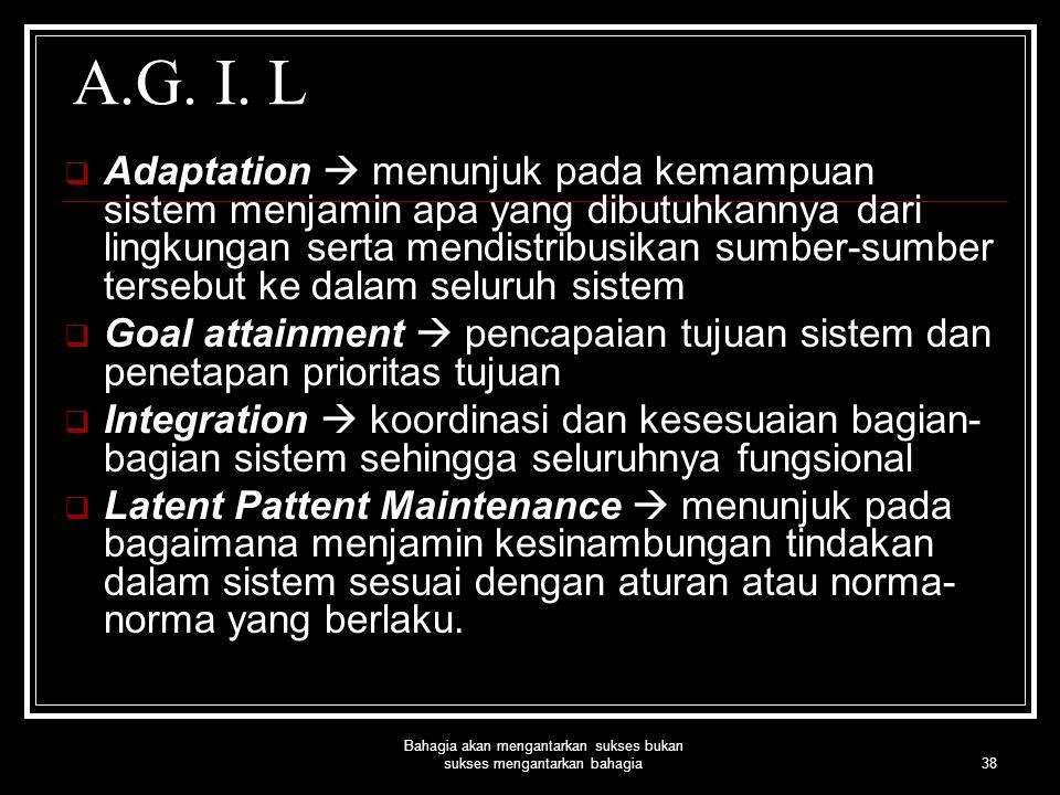 38 Bahagia akan mengantarkan sukses bukan sukses mengantarkan bahagia A.G. I. L  Adaptation  menunjuk pada kemampuan sistem menjamin apa yang dibutu