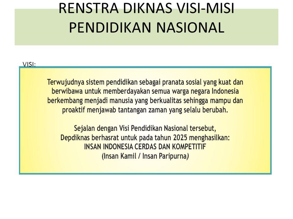 RENSTRA DIKNAS VISI-MISI PENDIDIKAN NASIONAL VISI: