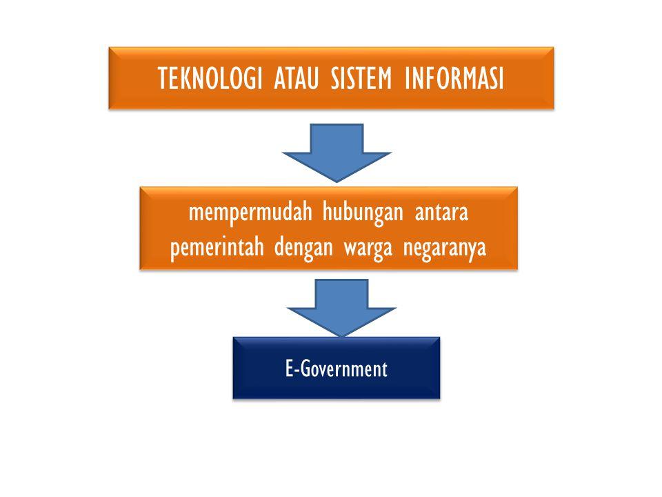 TEKNOLOGI ATAU SISTEM INFORMASI mempermudah hubungan antara pemerintah dengan warga negaranya E-Government