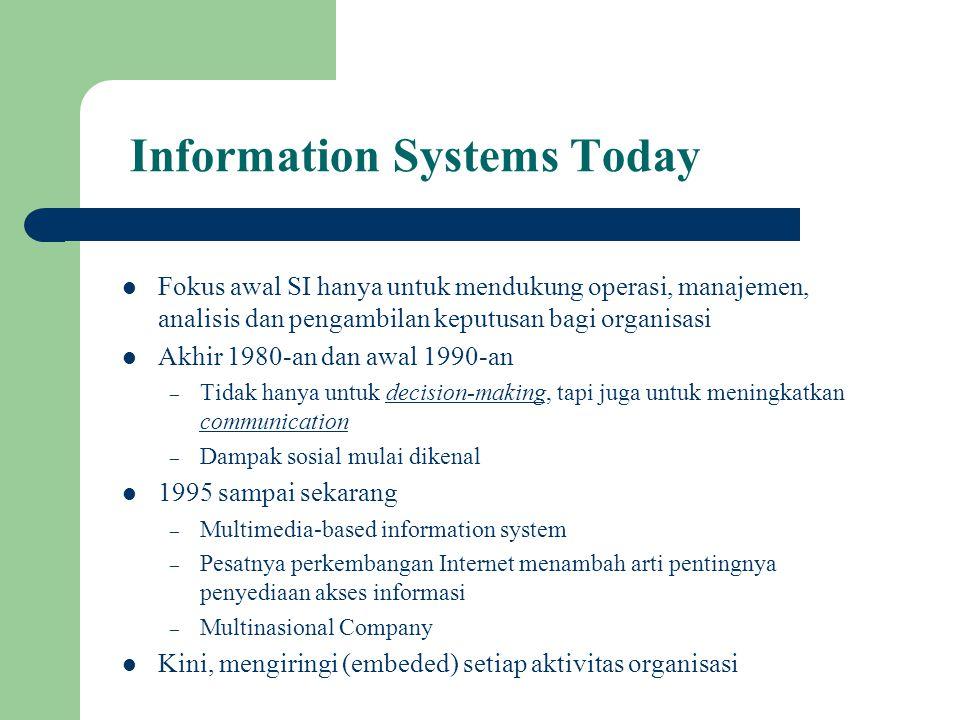 Information Systems Today Fokus awal SI hanya untuk mendukung operasi, manajemen, analisis dan pengambilan keputusan bagi organisasi Akhir 1980-an dan