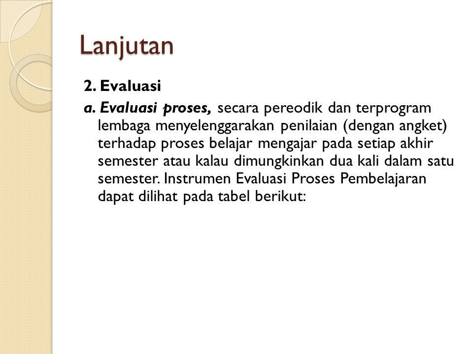 Lanjutan 2. Evaluasi a. Evaluasi proses, secara pereodik dan terprogram lembaga menyelenggarakan penilaian (dengan angket) terhadap proses belajar men