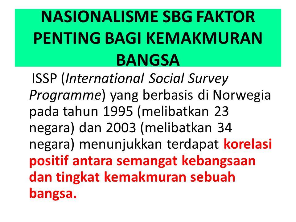 NASIONALISME SBG FAKTOR PENTING BAGI KEMAKMURAN BANGSA ISSP (International Social Survey Programme) yang berbasis di Norwegia pada tahun 1995 (melibat