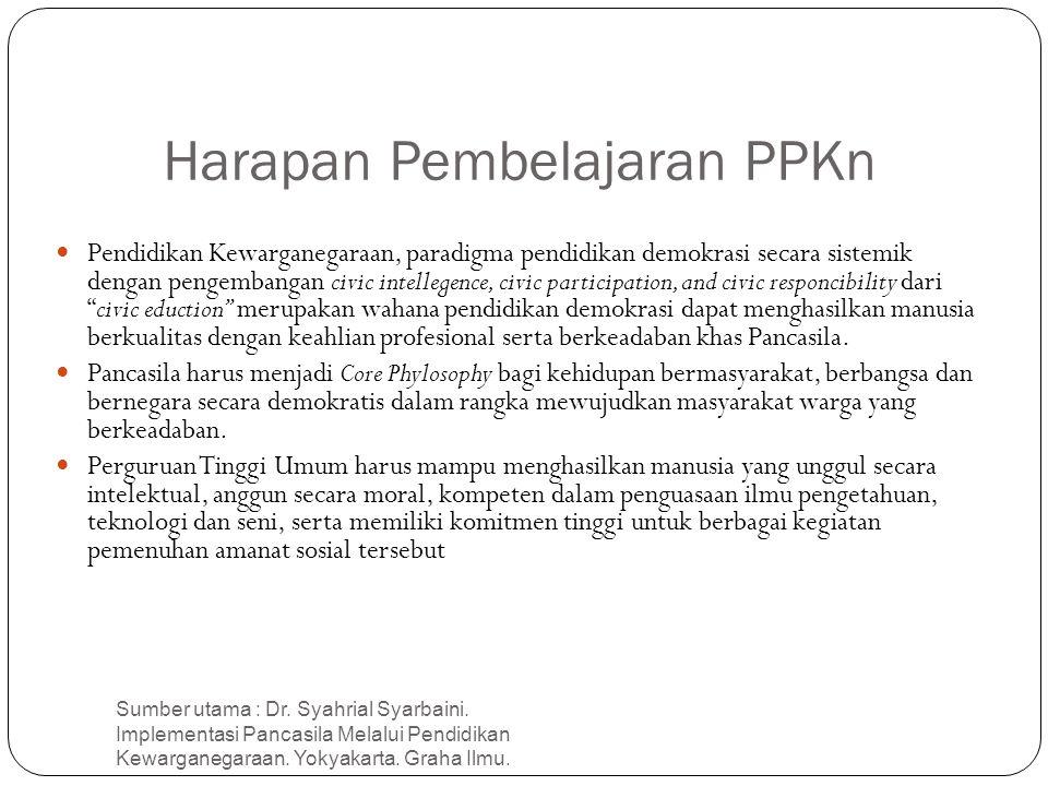 Harapan Pembelajaran PPKn Sumber utama : Dr. Syahrial Syarbaini. Implementasi Pancasila Melalui Pendidikan Kewarganegaraan. Yokyakarta. Graha Ilmu. 18