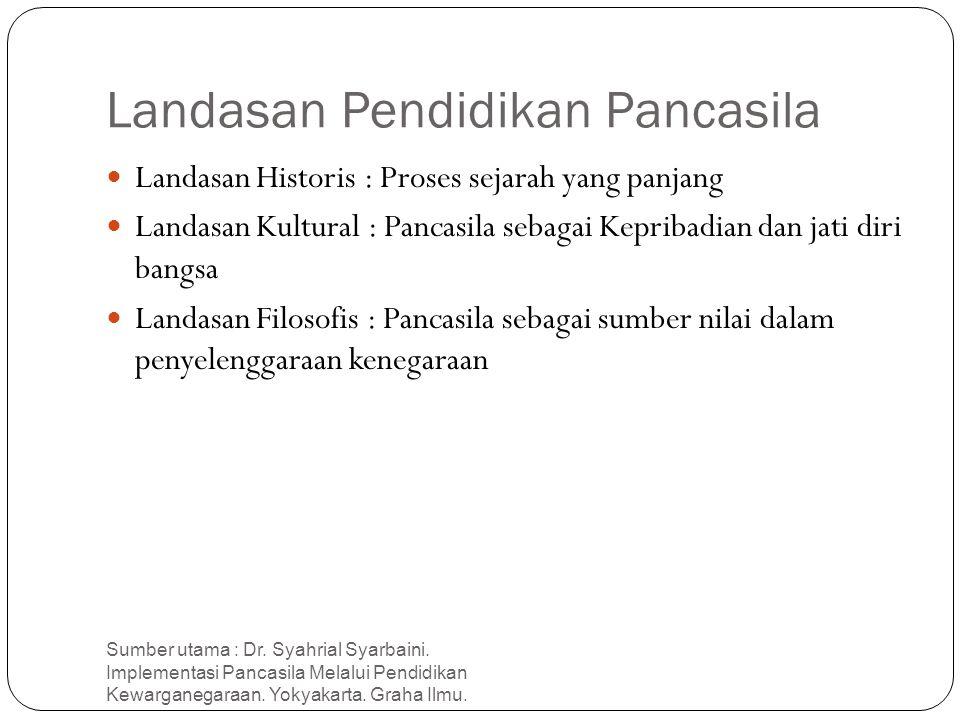 Landasan Pendidikan Pancasila Sumber utama : Dr. Syahrial Syarbaini. Implementasi Pancasila Melalui Pendidikan Kewarganegaraan. Yokyakarta. Graha Ilmu