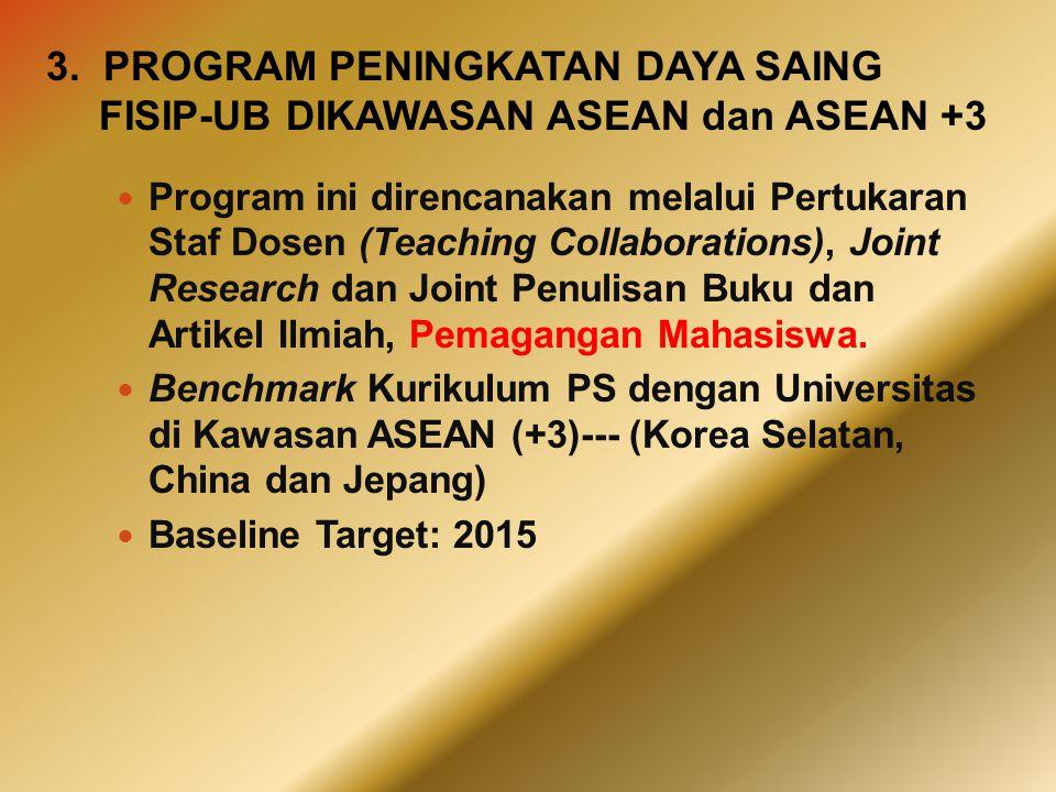 3. PROGRAM PENINGKATAN DAYA SAING FISIP-UB DIKAWASAN ASEAN dan ASEAN +3 Program ini direncanakan melalui Pertukaran Staf Dosen (Teaching Collaboration