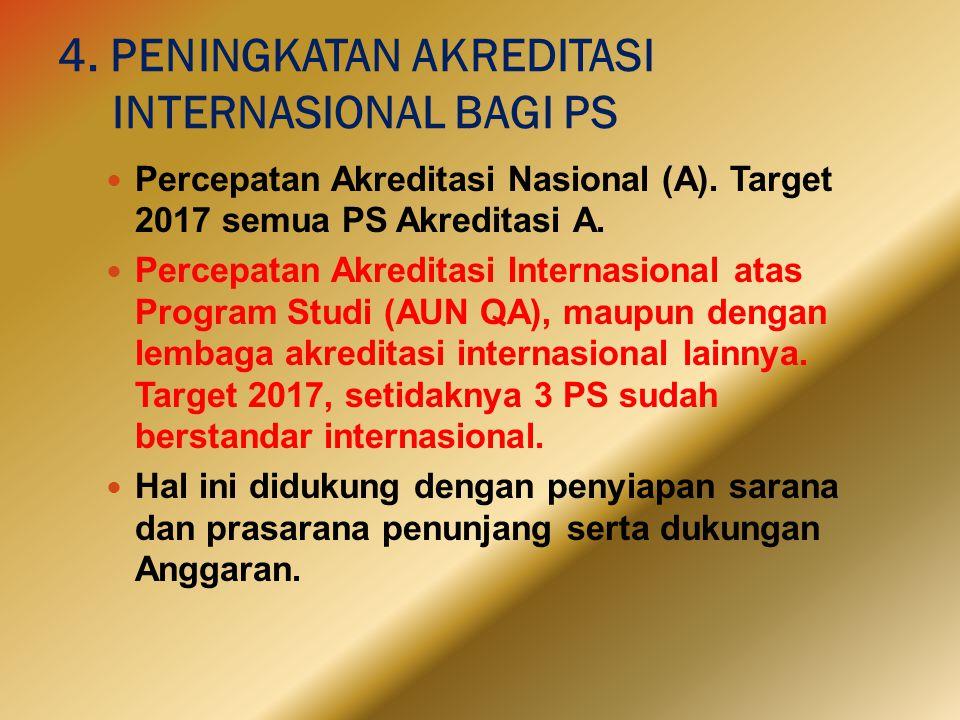 4. PENINGKATAN AKREDITASI INTERNASIONAL BAGI PS Percepatan Akreditasi Nasional (A). Target 2017 semua PS Akreditasi A. Percepatan Akreditasi Internasi