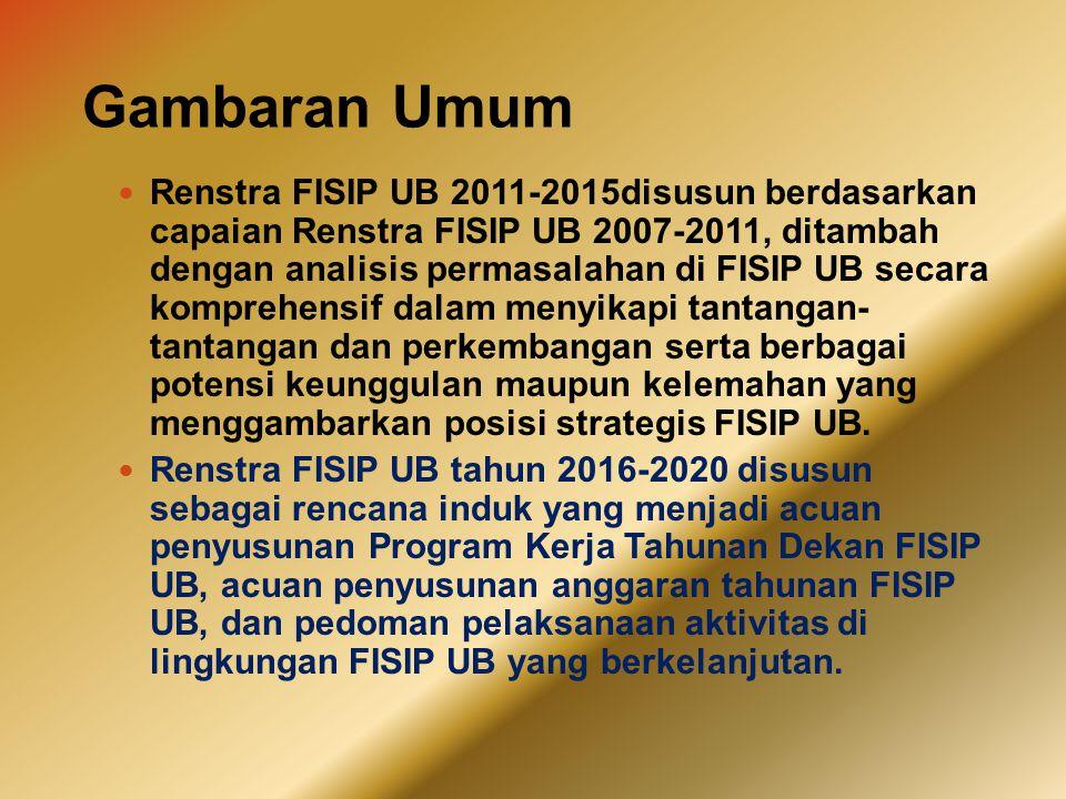 Gambaran Umum Renstra FISIP UB 2011-2015disusun berdasarkan capaian Renstra FISIP UB 2007-2011, ditambah dengan analisis permasalahan di FISIP UB seca