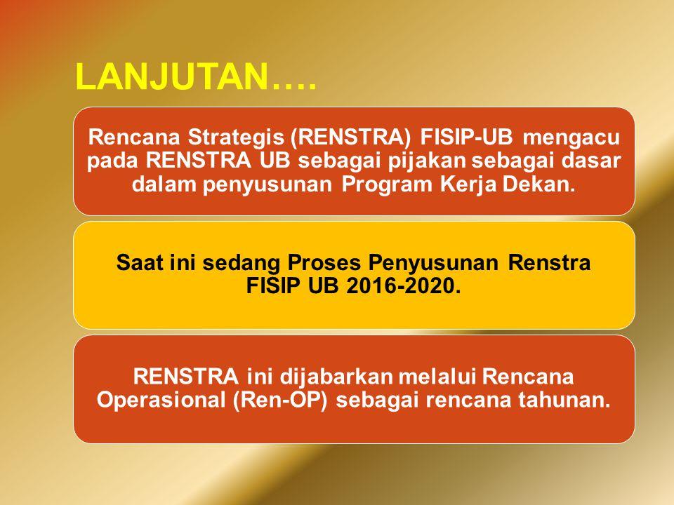 LANJUTAN…. Rencana Strategis (RENSTRA) FISIP-UB mengacu pada RENSTRA UB sebagai pijakan sebagai dasar dalam penyusunan Program Kerja Dekan. Saat ini s