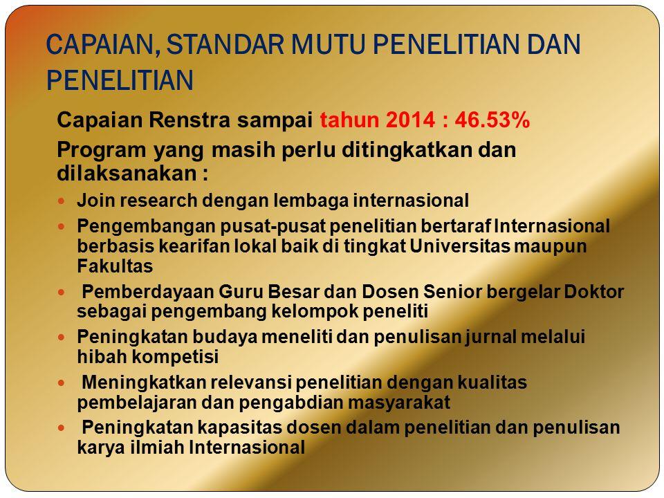 CAPAIAN, STANDAR MUTU PENELITIAN DAN PENELITIAN Capaian Renstra sampai tahun 2014 : 46.53% Program yang masih perlu ditingkatkan dan dilaksanakan : Jo