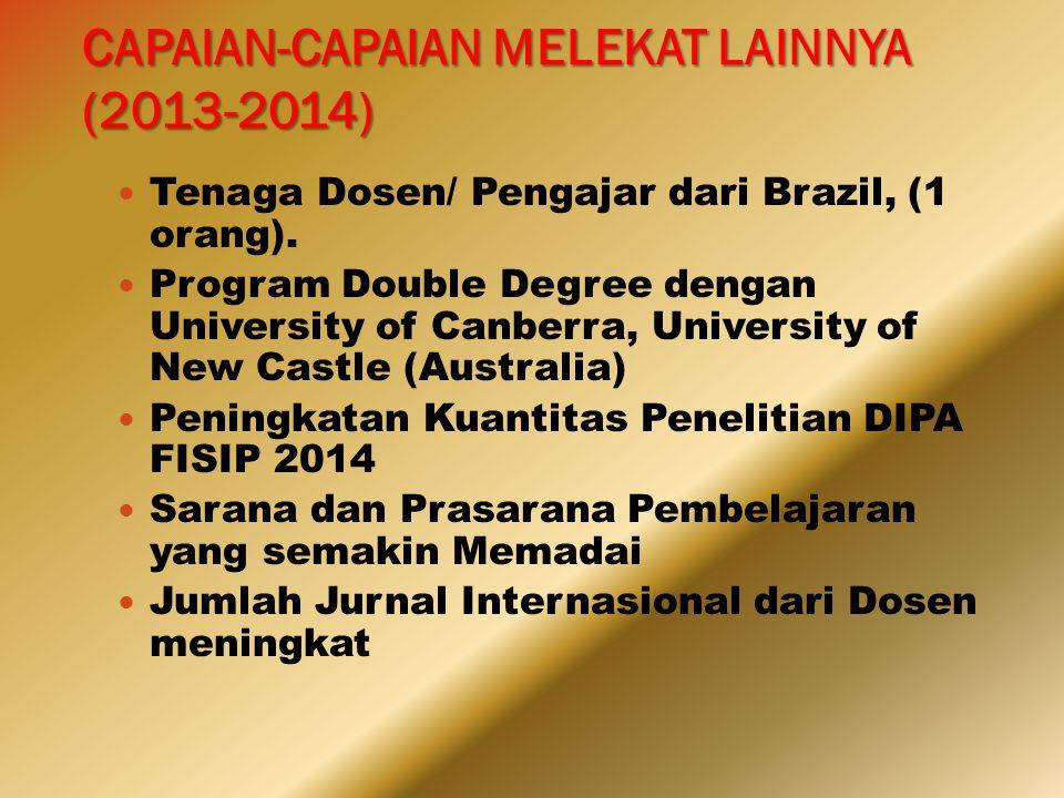 CAPAIAN-CAPAIAN MELEKAT LAINNYA (2013-2014) Tenaga Dosen/ Pengajar dari Brazil, (1 orang). Program Double Degree dengan University of Canberra, Univer