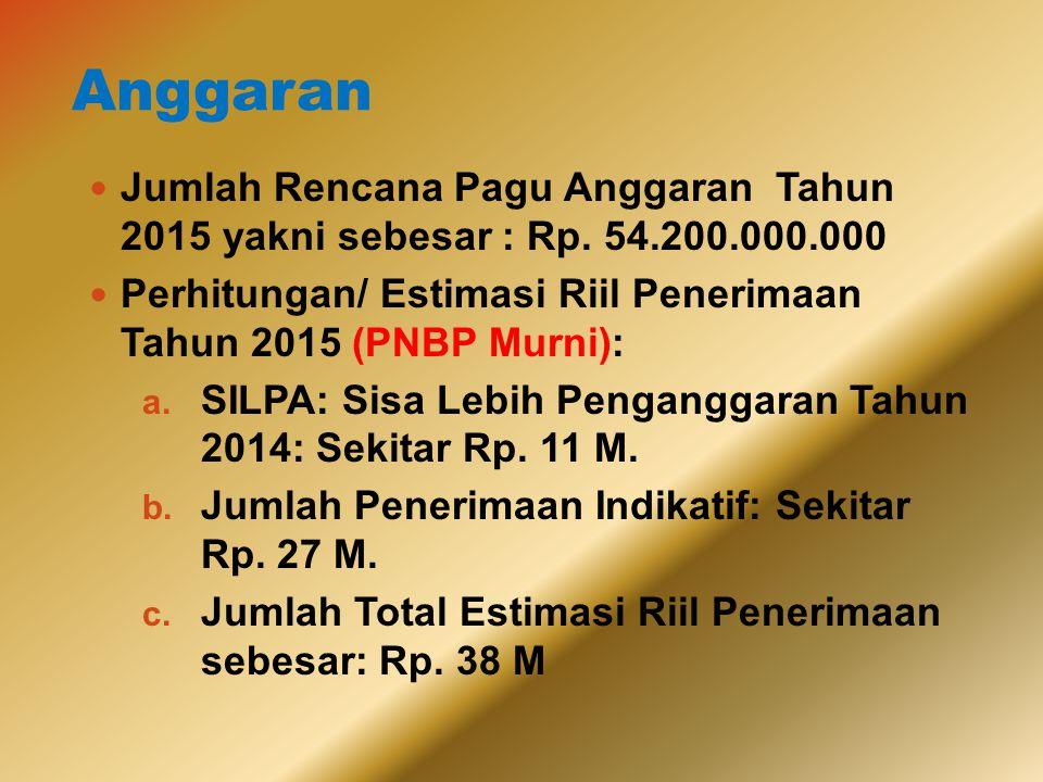 Anggaran Jumlah Rencana Pagu Anggaran Tahun 2015 yakni sebesar : Rp. 54.200.000.000 Perhitungan/ Estimasi Riil Penerimaan Tahun 2015 (PNBP Murni): a.