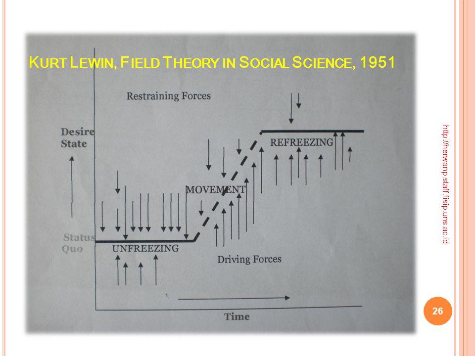 K URT L EWIN, F IELD T HEORY IN S OCIAL S CIENCE, 1951 26 http://herwanp.staff.fisip.uns.ac.id