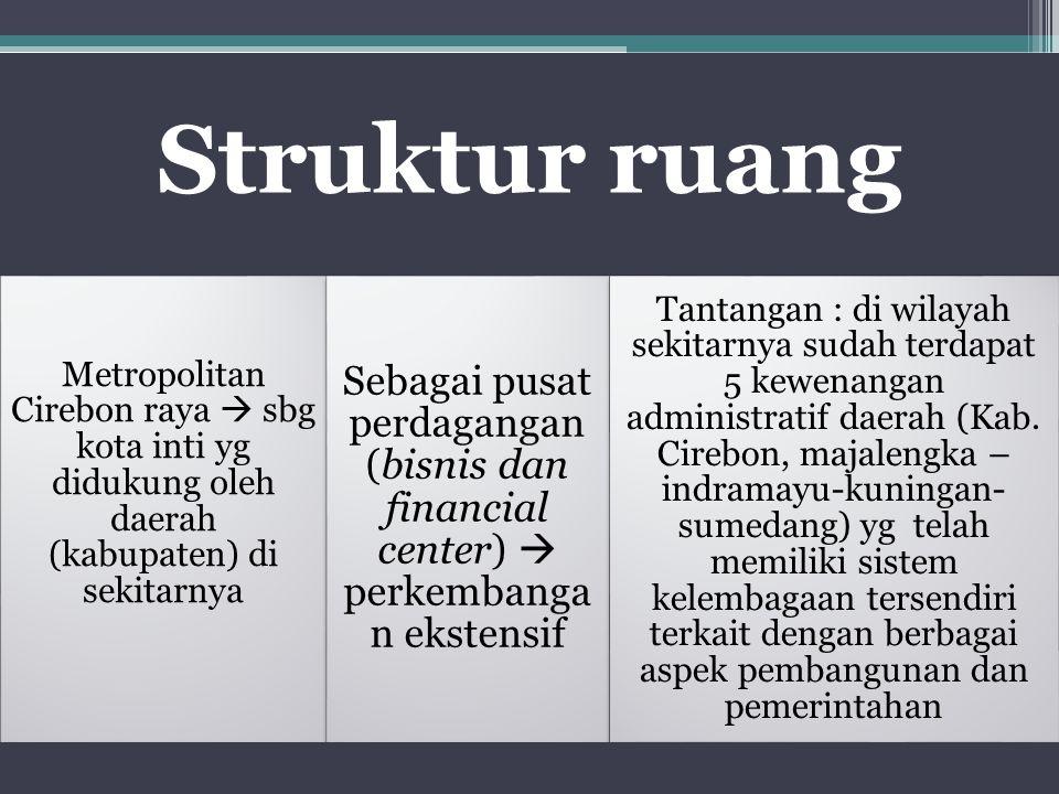 Struktur ruang Metropolitan Cirebon raya  sbg kota inti yg didukung oleh daerah (kabupaten) di sekitarnya Sebagai pusat perdagangan (bisnis dan finan