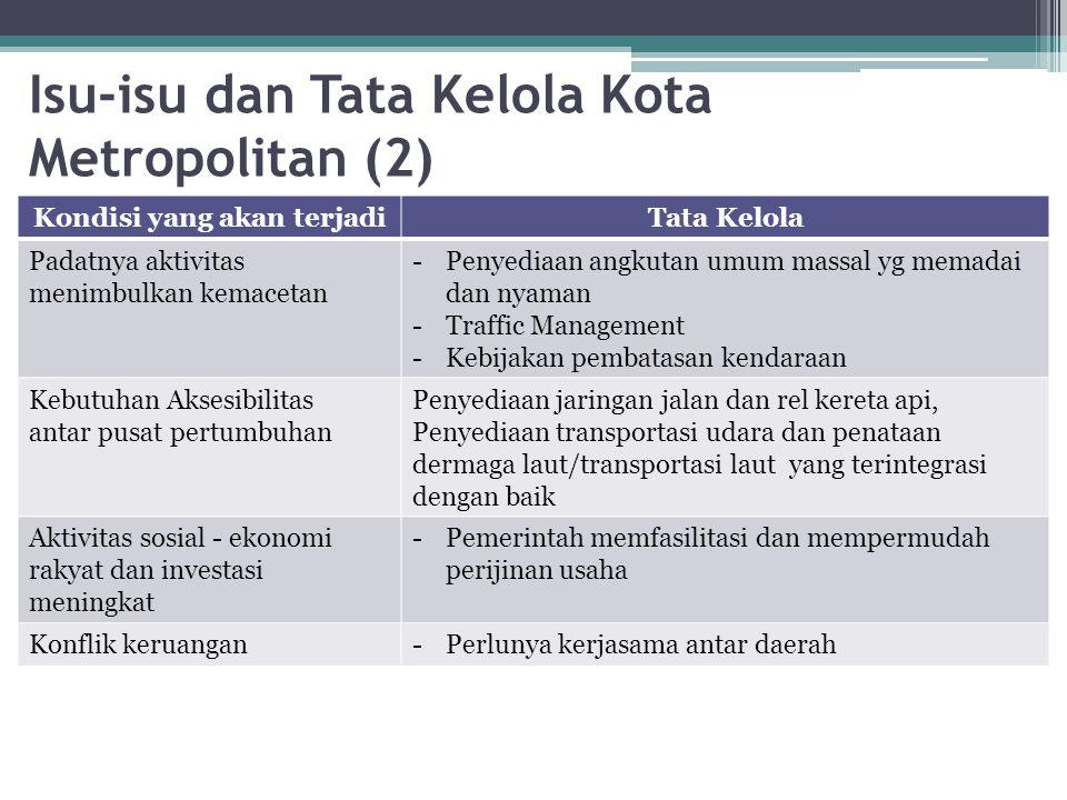 Isu-isu dan Tata Kelola Kota Metropolitan (2) Kondisi yang akan terjadiTata Kelola Padatnya aktivitas menimbulkan kemacetan -Penyediaan angkutan umum