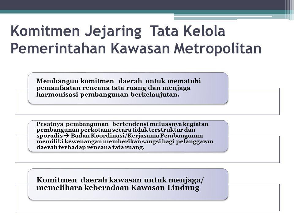 Komitmen Jejaring Tata Kelola Pemerintahan Kawasan Metropolitan Membangun komitmen daerah untuk mematuhi pemanfaatan rencana tata ruang dan menjaga ha