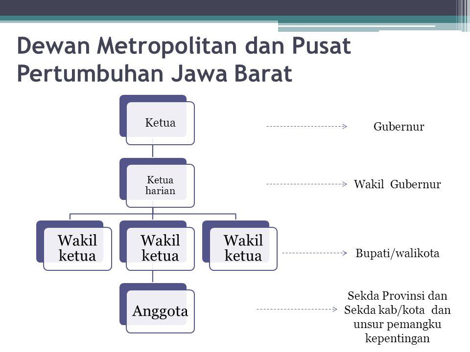 Dewan Metropolitan dan Pusat Pertumbuhan Jawa Barat Ketua Ketua harian Wakil ketua Anggota Wakil ketua Gubernur Wakil Gubernur Bupati/walikota Sekda P