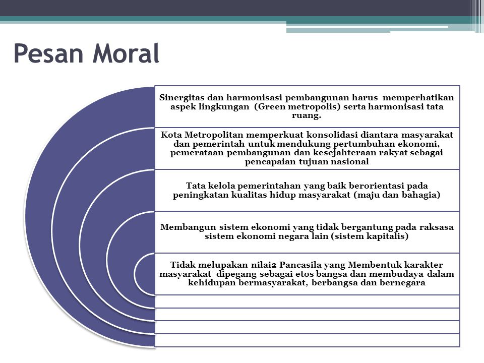 Pesan Moral Sinergitas dan harmonisasi pembangunan harus memperhatikan aspek lingkungan (Green metropolis) serta harmonisasi tata ruang. Kota Metropol