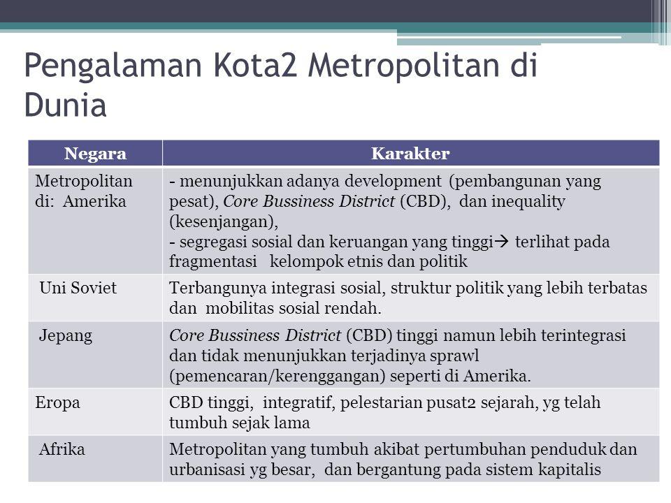 Pengalaman Kota2 Metropolitan di Dunia NegaraKarakter Metropolitan di: Amerika - menunjukkan adanya development (pembangunan yang pesat), Core Bussine