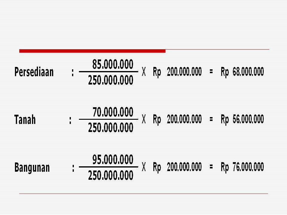 Penerbitan Saham  PT.Bima memutuskan utk membeli beberapa tanah yg berdekatan.sbg pengganti pembayaran tunai atas tanah tsb PT.Bima menerbitkan 5.000 lembar saham kepada PT.Jemisi (nilai Pari Rp10.000), nilai pasar wajar saham PT.Bima di Bursa Rp12.000.Atas transaksi tsb oleh PT.Bima dicatat sebagai berikut: TanahRp60.000.000 Saham BiasaRp50.000.000 Tmbhan Modal disetorRp10.000.000