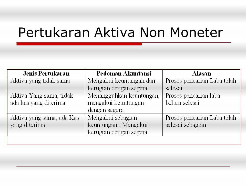 Pertukaran Aktiva Non Moneter