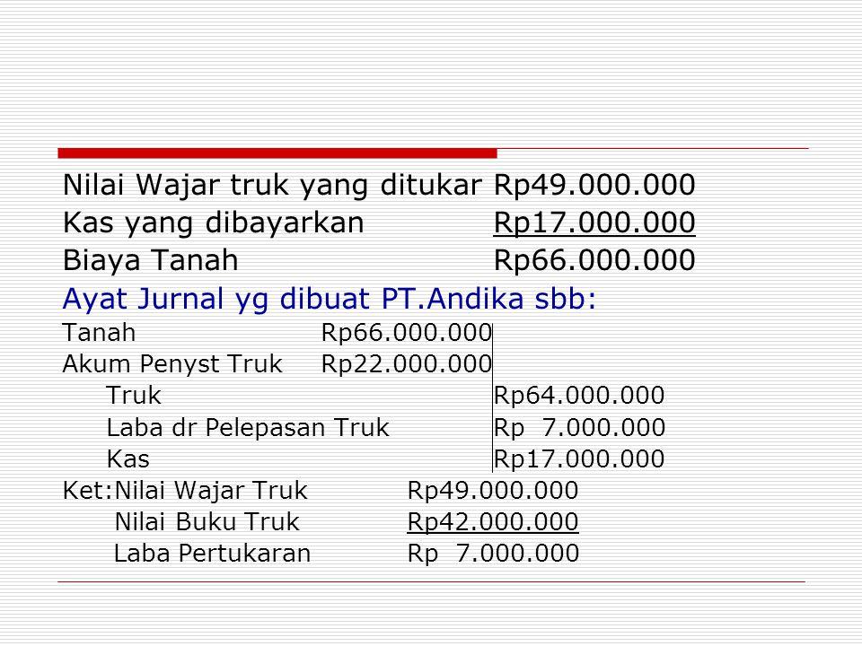 Nilai Wajar truk yang ditukarRp49.000.000 Kas yang dibayarkanRp17.000.000 Biaya TanahRp66.000.000 Ayat Jurnal yg dibuat PT.Andika sbb: TanahRp66.000.0
