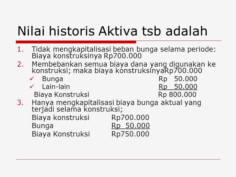 Nilai historis Aktiva tsb adalah 1.Tidak mengkapitalisasi beban bunga selama periode: Biaya konstruksinya Rp700.000 2.Membebankan semua biaya dana yan