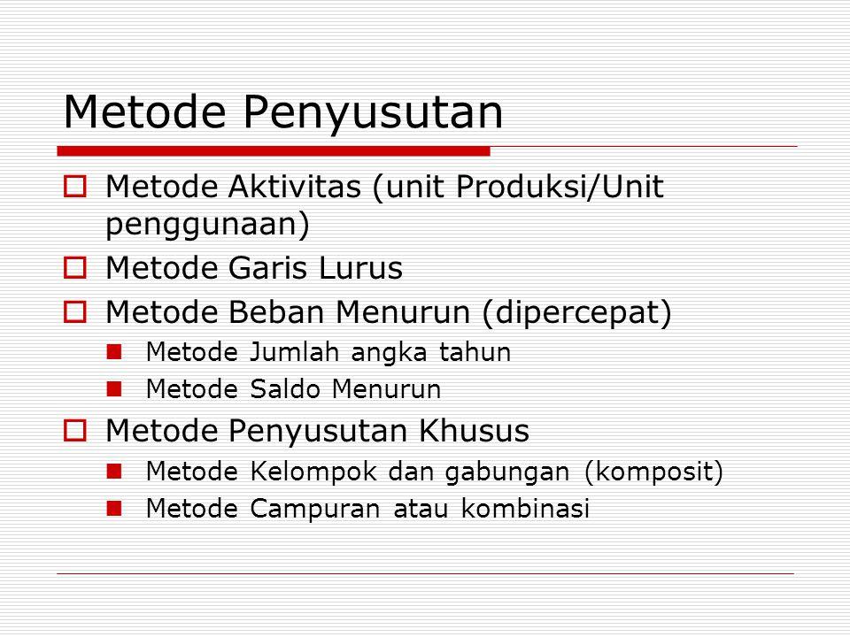 Metode Penyusutan  Metode Aktivitas (unit Produksi/Unit penggunaan)  Metode Garis Lurus  Metode Beban Menurun (dipercepat) Metode Jumlah angka tahu