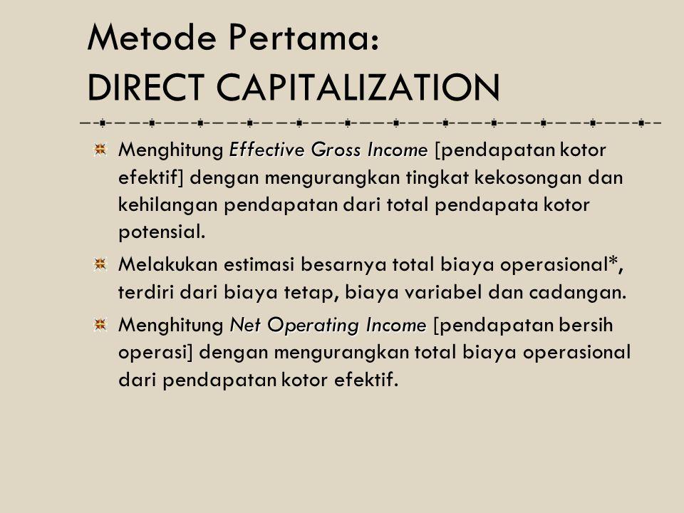 Effective Gross Income Menghitung Effective Gross Income [pendapatan kotor efektif] dengan mengurangkan tingkat kekosongan dan kehilangan pendapatan d