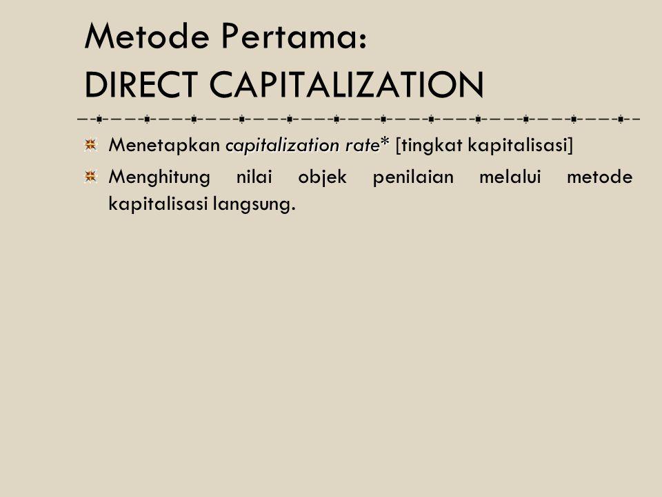 capitalization rate* Menetapkan capitalization rate* [tingkat kapitalisasi] Menghitung nilai objek penilaian melalui metode kapitalisasi langsung. Met