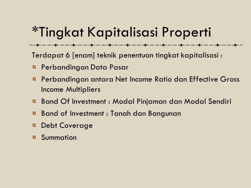 *Tingkat Kapitalisasi Properti Terdapat 6 [enam] teknik penentuan tingkat kapitalisasi : Perbandingan Data Pasar Perbandingan antara Net Income Ratio