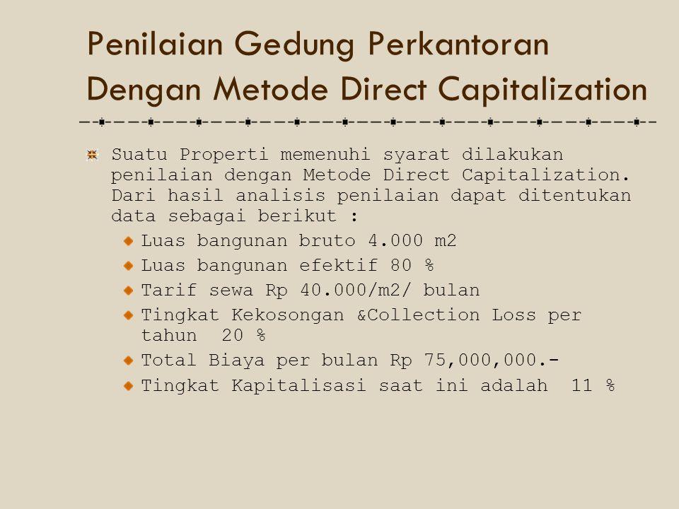 Suatu Properti memenuhi syarat dilakukan penilaian dengan Metode Direct Capitalization. Dari hasil analisis penilaian dapat ditentukan data sebagai be